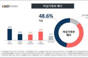 [여론조사] 여성가족부 폐지하라...국민 절반 가량이 폐지론에 '찬성' 힘받는 야당